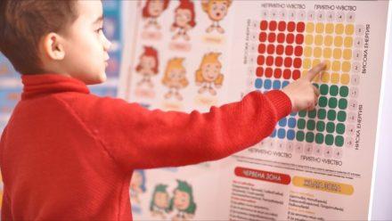 Време е да се погрижим за емоционалната интелигентност на нашите деца